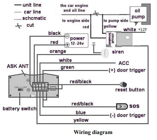 TK103 wiring diagram