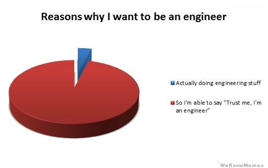 reasons-why-i-want-to-become-an-engineer